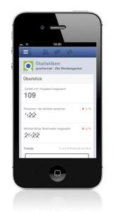 Facebook Seitenmanager Statistiken